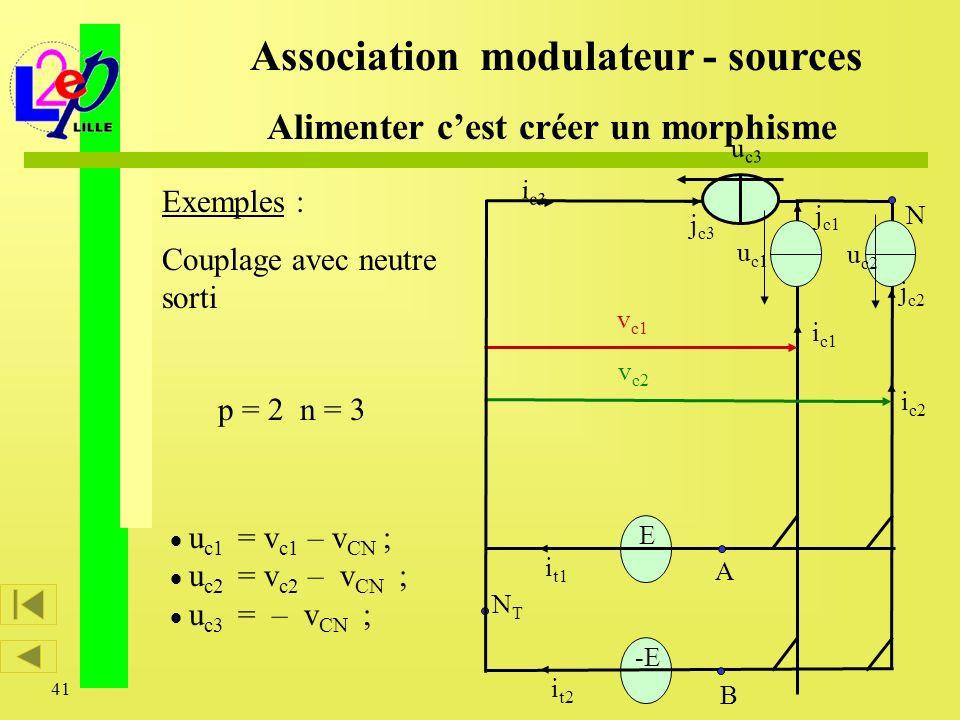 41 Exemples : Couplage avec neutre sorti B v c1 v c2 i c1 i c2 E -E i t1 i t2 u c1 u c2 j c1 j c2 i c3 u c3 j c3 NTNT A N Association modulateur - sou
