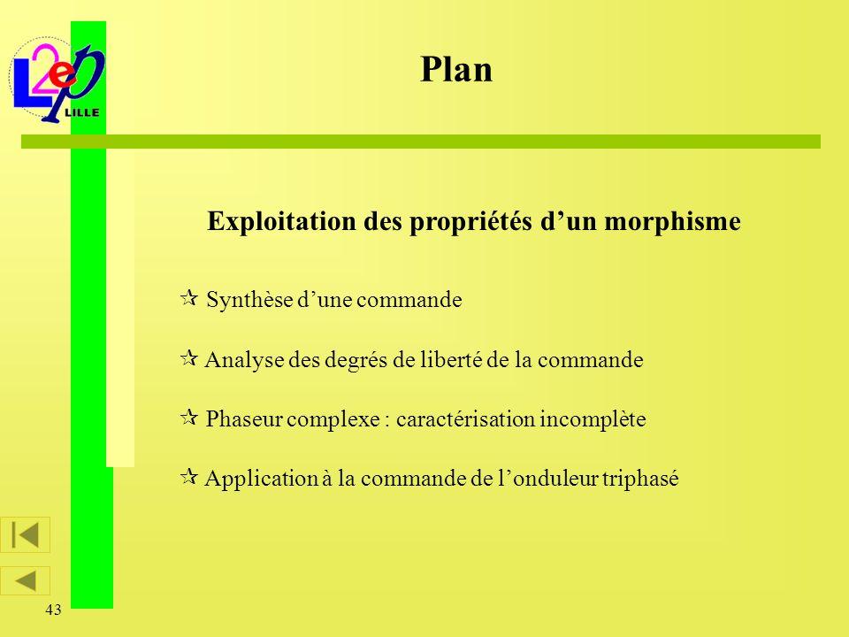 43 Plan Synthèse dune commande Analyse des degrés de liberté de la commande Phaseur complexe : caractérisation incomplète Application à la commande de