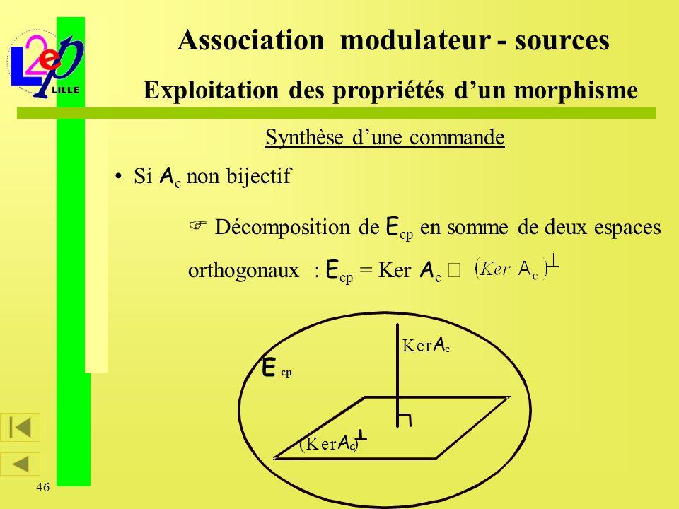 46 Synthèse dune commande Si A c non bijectif Décomposition de E cp en somme de deux espaces orthogonaux : E cp = Ker A c Ker A c (Ker A c ) E cp Asso