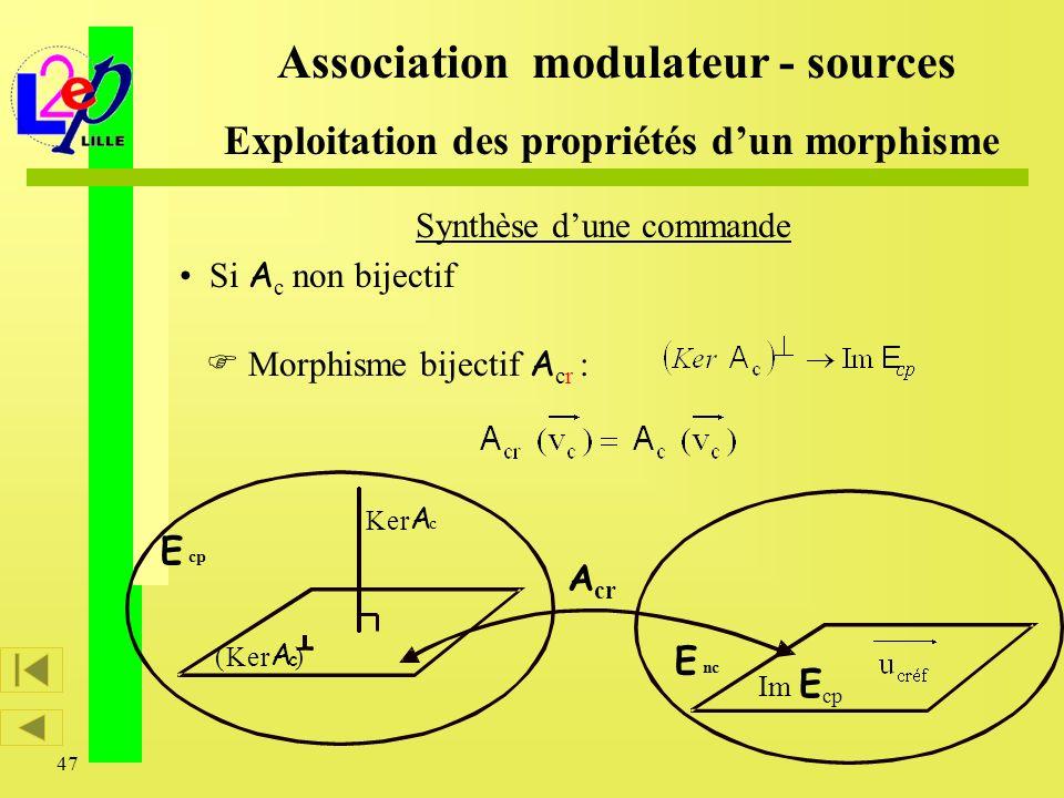 47 Synthèse dune commande Association modulateur - sources Exploitation des propriétés dun morphisme Ker A c (Ker A c ) E cp Im E cp A cr E nc Morphis