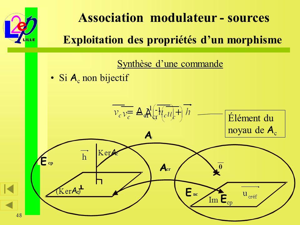 48 Élément du noyau de A c Ker A c (Ker A c ) E cp Im E cp A 0 c A cr E nc Synthèse dune commande Association modulateur - sources Exploitation des pr