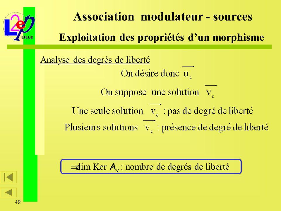 49 Association modulateur - sources Exploitation des propriétés dun morphisme Analyse des degrés de liberté dim Ker A c : nombre de degrés de liberté