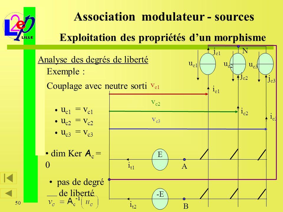 50 Exemple : Couplage avec neutre sorti Association modulateur - sources Exploitation des propriétés dun morphisme Analyse des degrés de liberté u c1