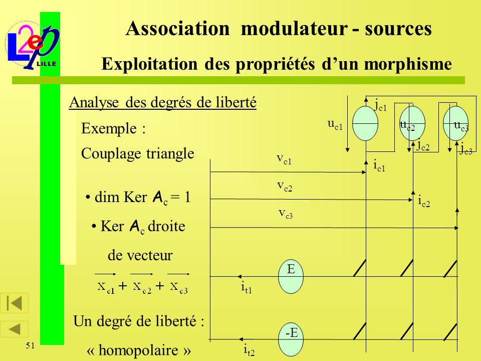 51 v c1 v c3 v c2 i c1 i c2 E -E i t1 i t2 u c1 u c2 u c3 j c1 j c2 j c3 Exemple : Couplage triangle dim Ker A c = 1 Ker A c droite de vecteur Associa