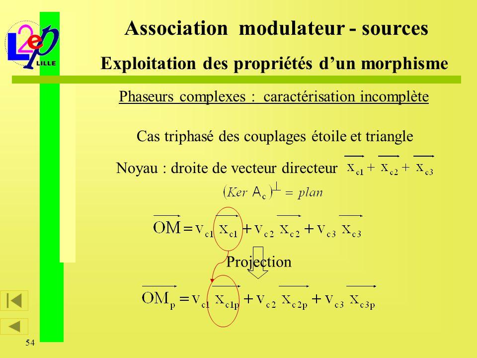 54 Association modulateur - sources Exploitation des propriétés dun morphisme Phaseurs complexes : caractérisation incomplète Cas triphasé des couplag