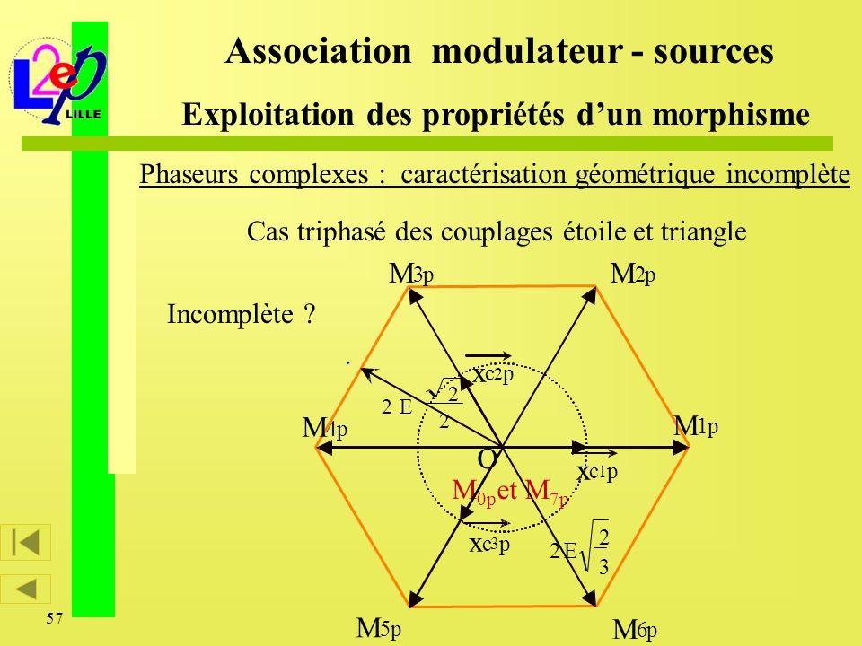 57 M 0p et M 7p x c 2 p x c 1 p x c 3 p O M 1p M 3p M 2p M 6p M 5p M 4p 3 2 E2 2 2 E2 Association modulateur - sources Exploitation des propriétés dun