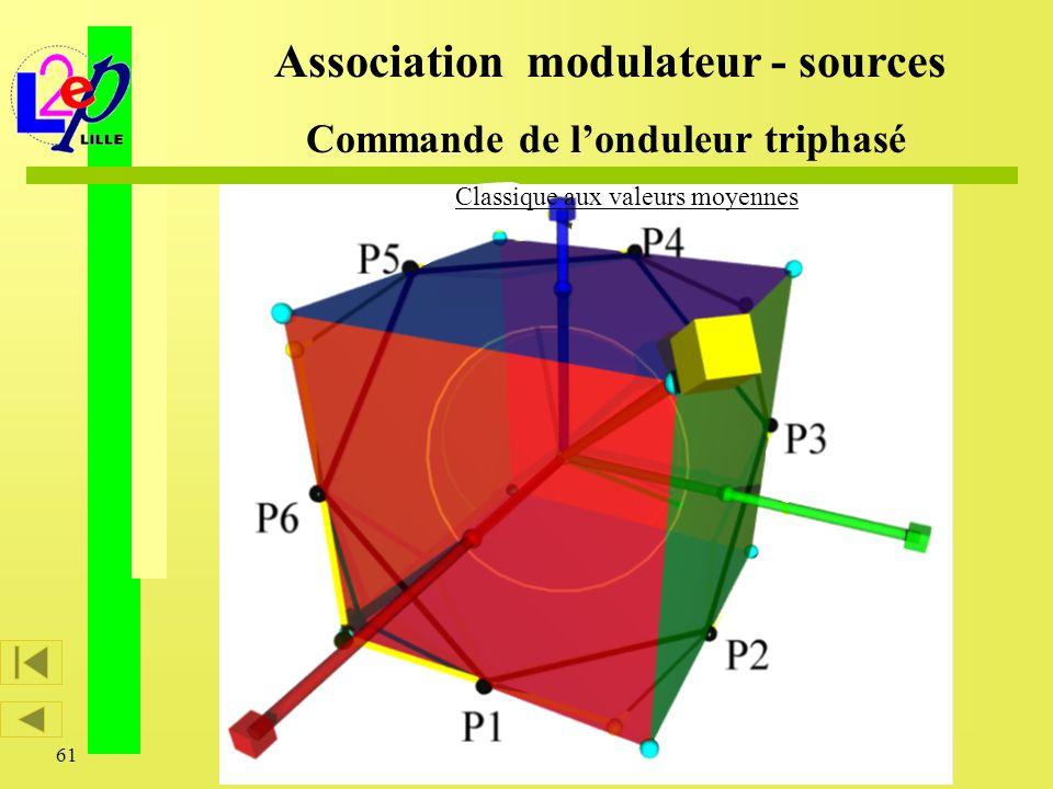 61 Association modulateur - sources Commande de londuleur triphasé Classique aux valeurs moyennes