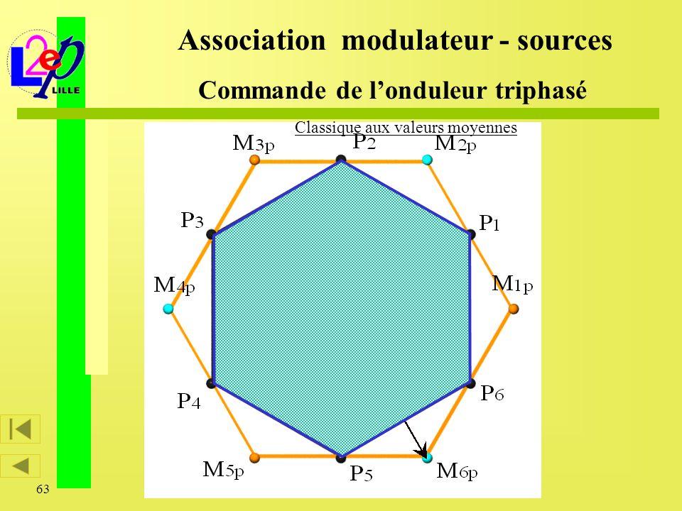 63 Association modulateur - sources Commande de londuleur triphasé Classique aux valeurs moyennes