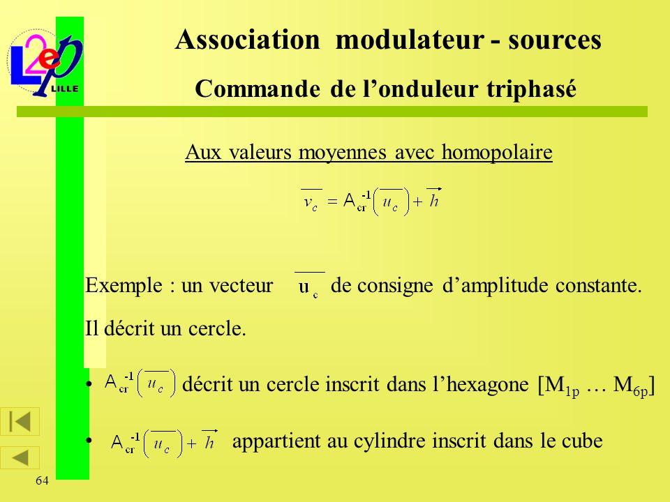 64 Aux valeurs moyennes avec homopolaire Association modulateur - sources Commande de londuleur triphasé Exemple : un vecteur de consigne damplitude c