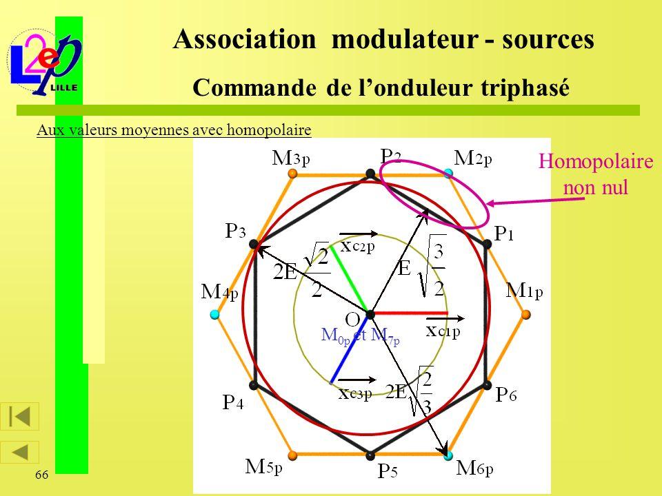 66 M 0p et M 7p Association modulateur - sources Commande de londuleur triphasé Homopolaire non nul Aux valeurs moyennes avec homopolaire