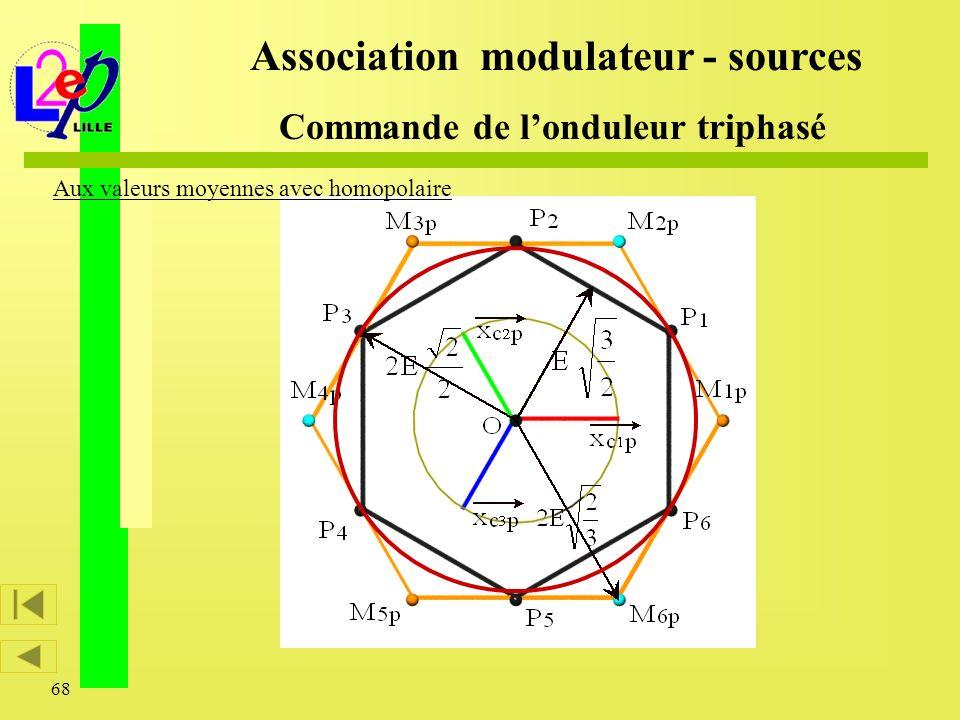 68 Association modulateur - sources Commande de londuleur triphasé Aux valeurs moyennes avec homopolaire