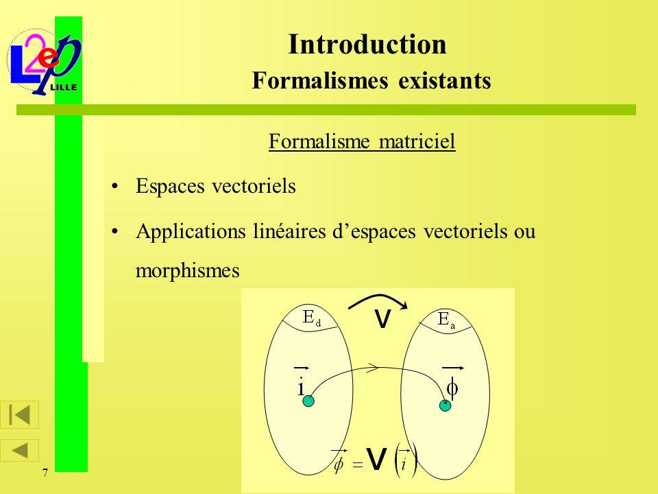88 Conclusion Un formalisme vectoriel qui bénéficie des propriétés graphiques et géométriques de la théorie des « vecteurs despace » quil généralise de la puissance du traitement matriciel.