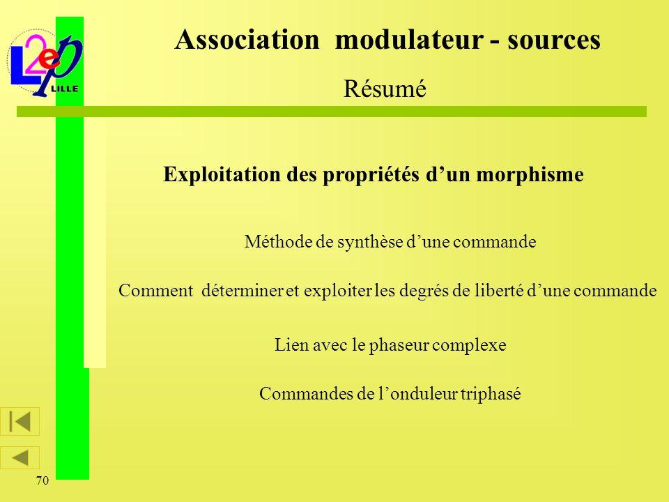 70 Association modulateur - sources Résumé Méthode de synthèse dune commande Comment déterminer et exploiter les degrés de liberté dune commande Lien