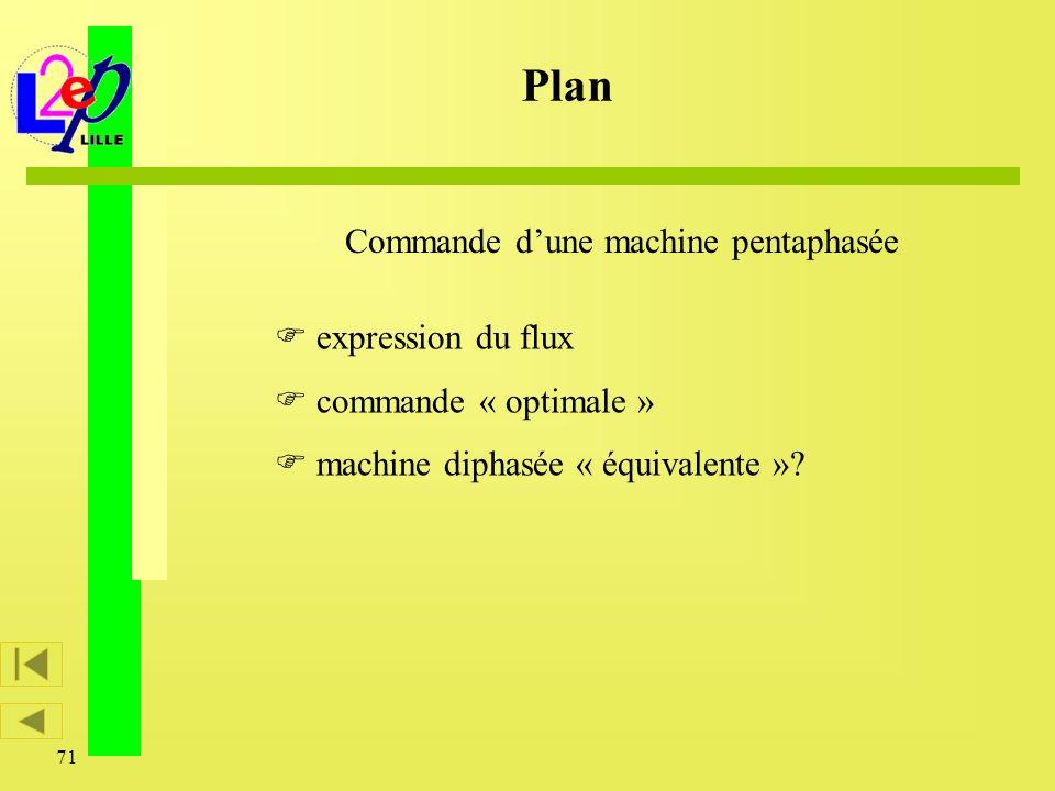 71 Plan Commande dune machine pentaphasée expression du flux commande « optimale » machine diphasée « équivalente »?