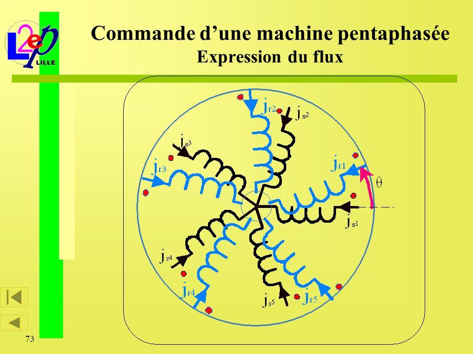 73 Commande dune machine pentaphasée Expression du flux