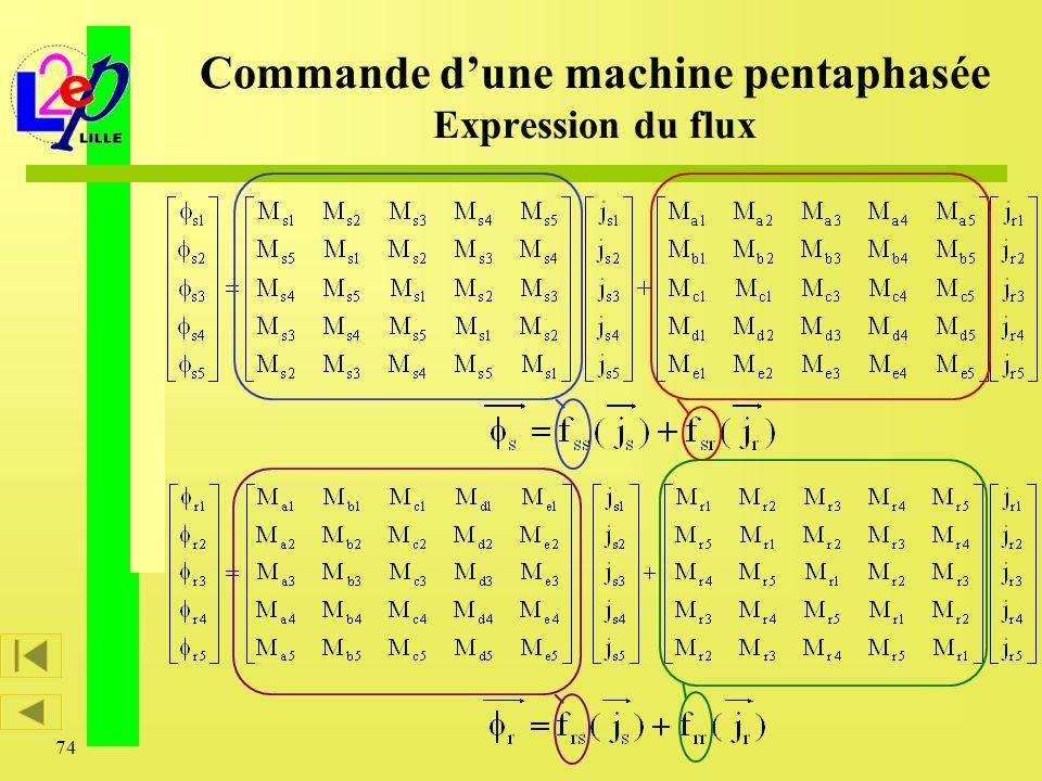 74 Commande dune machine pentaphasée Expression du flux