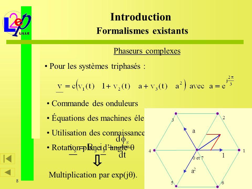 8 Commande des onduleurs Équations des machines électriques Utilisation des connaissances de géométrie Introduction Formalismes existants Phaseurs com
