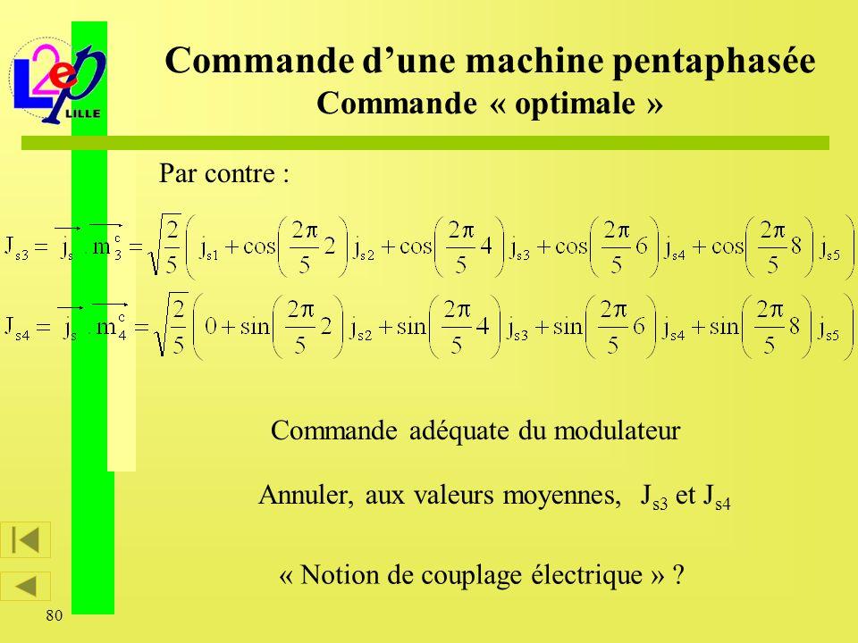80 Par contre : Commande adéquate du modulateur « Notion de couplage électrique » ? Commande dune machine pentaphasée Commande « optimale » Annuler, a