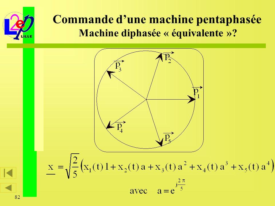 82 Commande dune machine pentaphasée Machine diphasée « équivalente »?