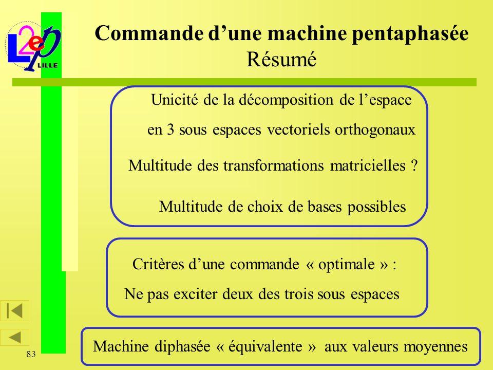83 Commande dune machine pentaphasée Résumé Multitude des transformations matricielles ? Multitude de choix de bases possibles Unicité de la décomposi