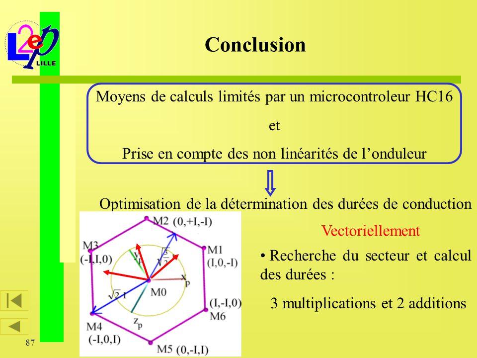87 Moyens de calculs limités par un microcontroleur HC16 et Prise en compte des non linéarités de londuleur Conclusion Optimisation de la déterminatio