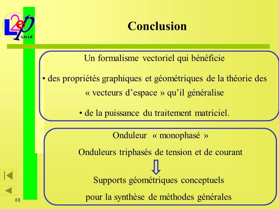 88 Conclusion Un formalisme vectoriel qui bénéficie des propriétés graphiques et géométriques de la théorie des « vecteurs despace » quil généralise d