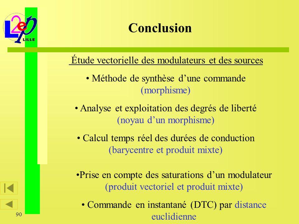 90 Conclusion Étude vectorielle des modulateurs et des sources Méthode de synthèse dune commande (morphisme) Analyse et exploitation des degrés de lib
