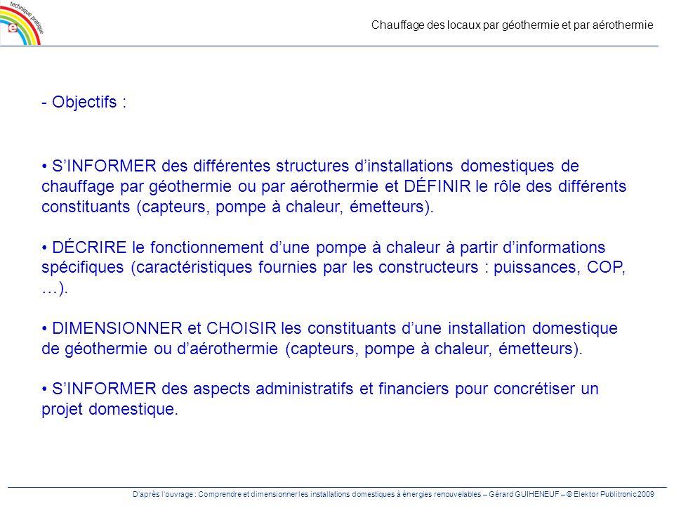 Daprès louvrage : Comprendre et dimensionner les installations domestiques à énergies renouvelables – Gérard GUIHENEUF – © Elektor Publitronic 2009 -