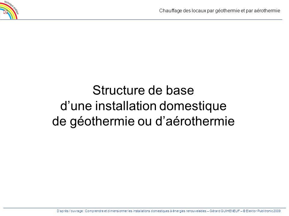 Chauffage des locaux par géothermie et par aérothermie Daprès louvrage : Comprendre et dimensionner les installations domestiques à énergies renouvela