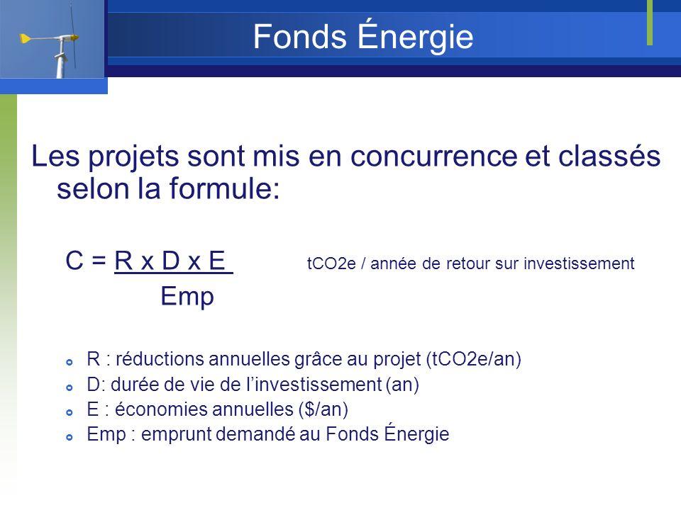 Fonds Énergie Les projets sont mis en concurrence et classés selon la formule: C = R x D x E tCO2e / année de retour sur investissement Emp R : réductions annuelles grâce au projet (tCO2e/an) D: durée de vie de linvestissement (an) E : économies annuelles ($/an) Emp : emprunt demandé au Fonds Énergie