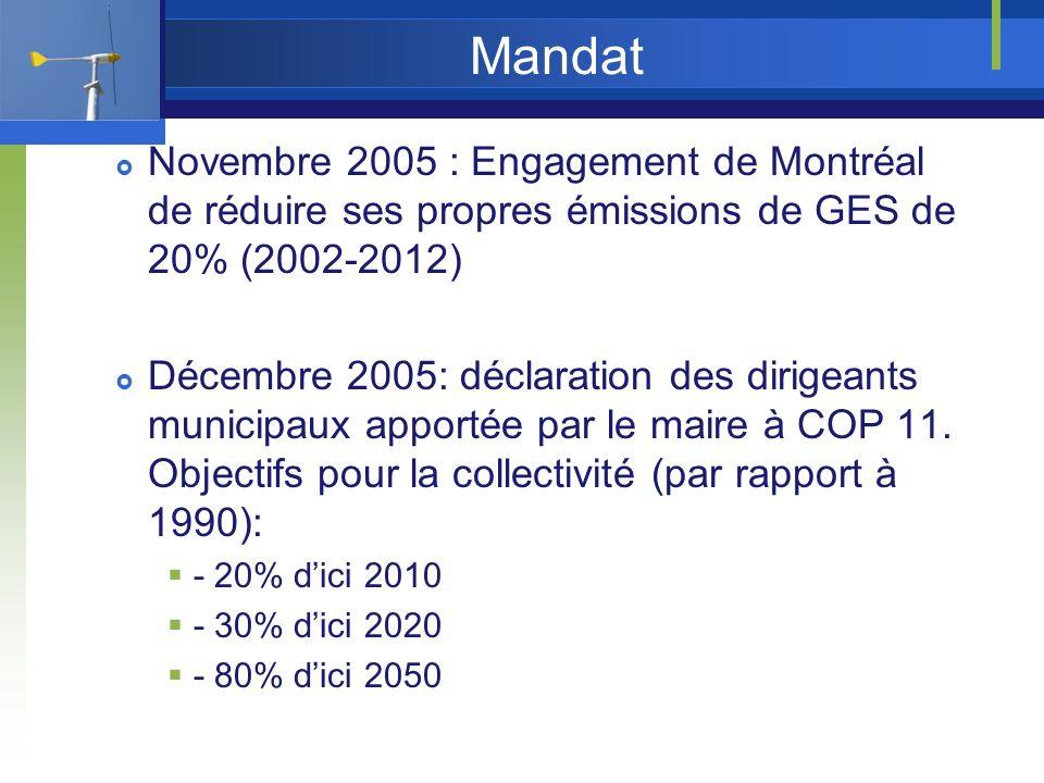Mandat Novembre 2005 : Engagement de Montréal de réduire ses propres émissions de GES de 20% (2002-2012) Décembre 2005: déclaration des dirigeants municipaux apportée par le maire à COP 11.