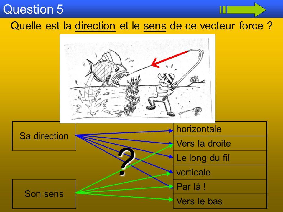 Question 5 Quelle est la direction et le sens de ce vecteur force ? Sa direction horizontale Vers la droite Le long du fil verticale Son sens Par là !