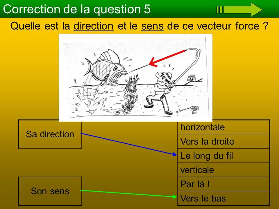 Quelle est la direction et le sens de ce vecteur force ? Correction de la question 5 Sa direction horizontale Vers la droite Le long du fil verticale