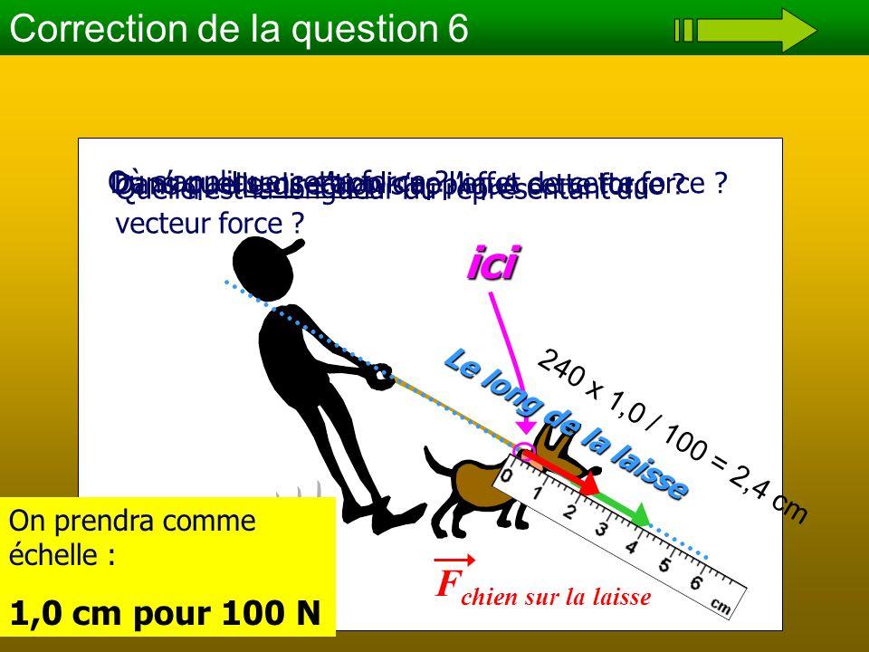 Correction de la question 6 Ici, image. Dun Pecheur à la ligne F chien sur la laisse Où sapplique cette force ?ici Dans quelle direction sapplique cet