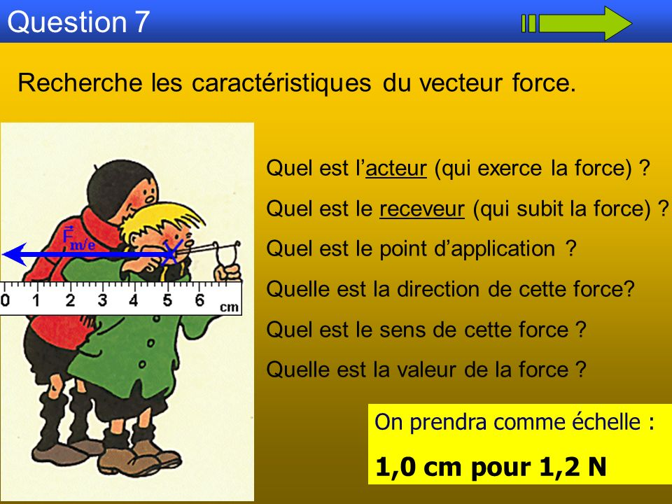 Question 7 Recherche les caractéristiques du vecteur force. Quel est lacteur (qui exerce la force) ? Quel est le receveur (qui subit la force) ? Quel
