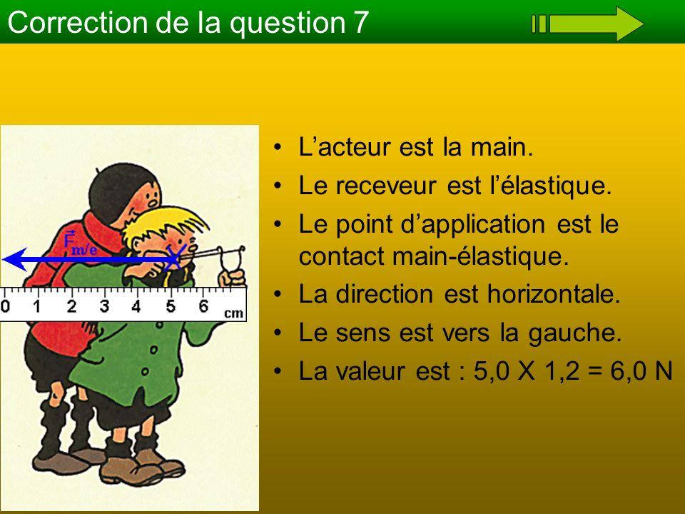 Correction de la question 7 Lacteur est la main. Le receveur est lélastique. Le point dapplication est le contact main-élastique. La direction est hor