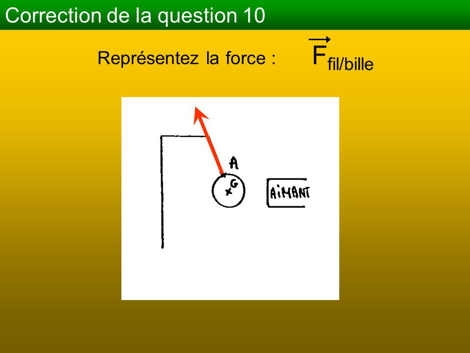 Correction de la question 10 Représentez la force : F fil/bille