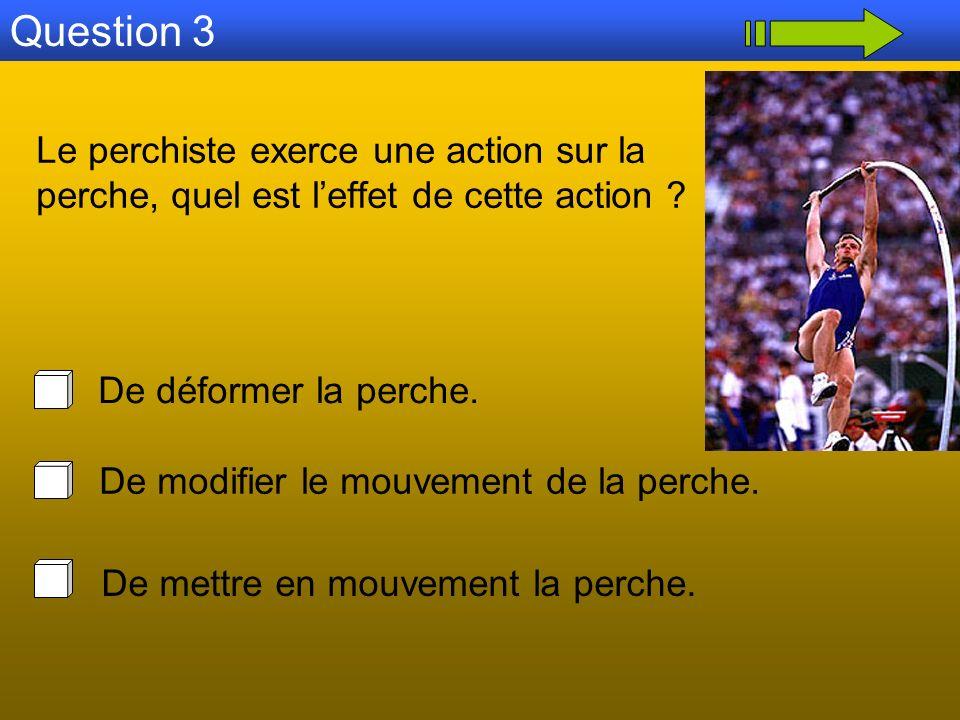 Le perchiste exerce une action sur la perche, quel est leffet de cette action ? Question 3 De mettre en mouvement la perche. De modifier le mouvement