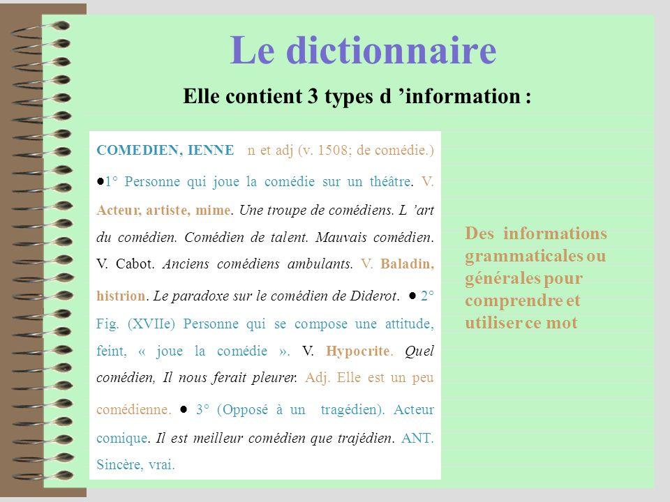 Le dictionnaire Elle contient 3 types d information : COMEDIEN, IENNE n et adj (v. 1508; de comédie.) 1° Personne qui joue la comédie sur un théâtre.