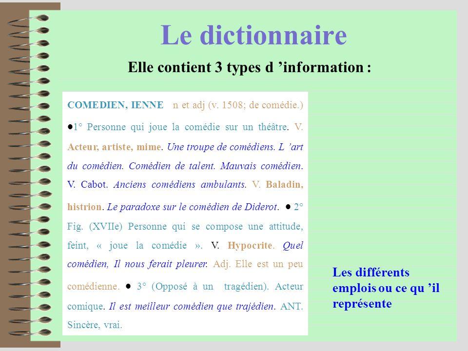 Le dictionnaire Elle contient 3 types d information : Des informations grammaticales ou générales pour comprendre et utiliser ce mot COMEDIEN, IENNE n