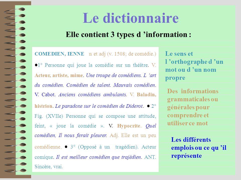 Le dictionnaire Elle contient 3 types d information : Les différents emplois ou ce qu il représente COMEDIEN, IENNE n et adj (v. 1508; de comédie.) 1°