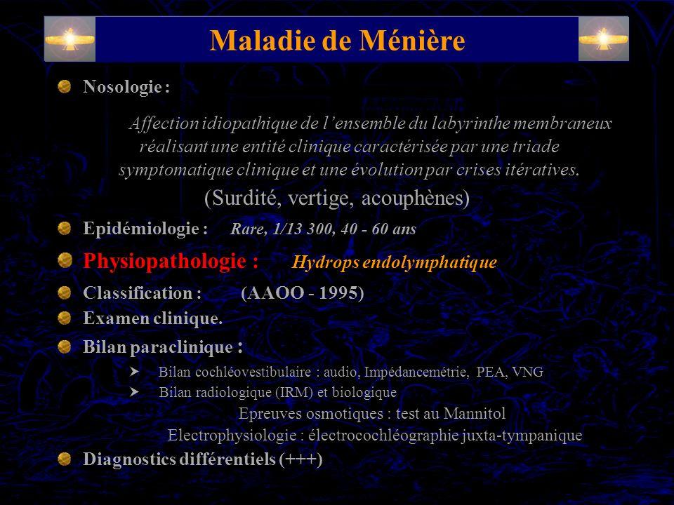 Pathologies endolymphatiques : –Troubles de la pression endolymphatique –Troubles de la circulation endolymphatique –Troubles de la composition endolymphatique Maladie de Ménière