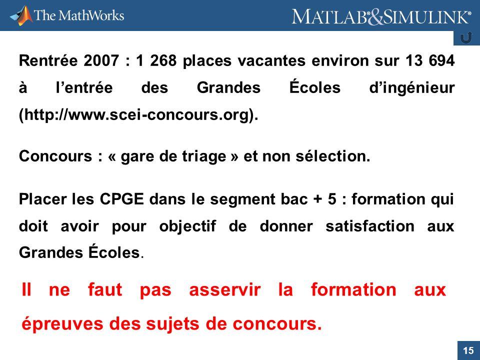 15 ® ® Rentrée 2007 : 1 268 places vacantes environ sur 13 694 à lentrée des Grandes Écoles dingénieur (http://www.scei-concours.org). Concours : « ga
