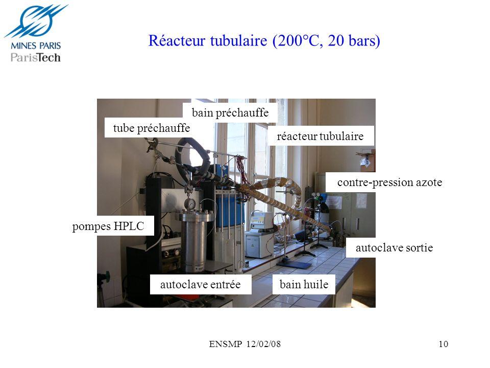 ENSMP 12/02/0810 Réacteur tubulaire (200°C, 20 bars) autoclave entrée autoclave sortie réacteur tubulaire pompes HPLC tube préchauffe bain préchauffe