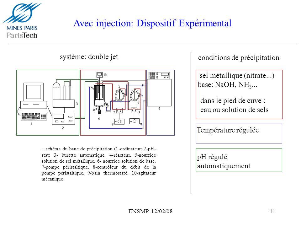 ENSMP 12/02/0811 Avec injection: Dispositif Expérimental – schéma du banc de précipitation (1-ordinateur; 2-pH- stat; 3- burette automatique, 4-réacte
