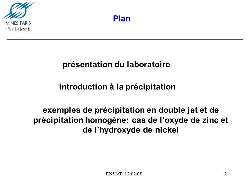 ENSMP 12/02/083 Thématique: Procédés de fabrication de particules submicroniques, nanoparticules et matériaux nanostructurés par précipitation.