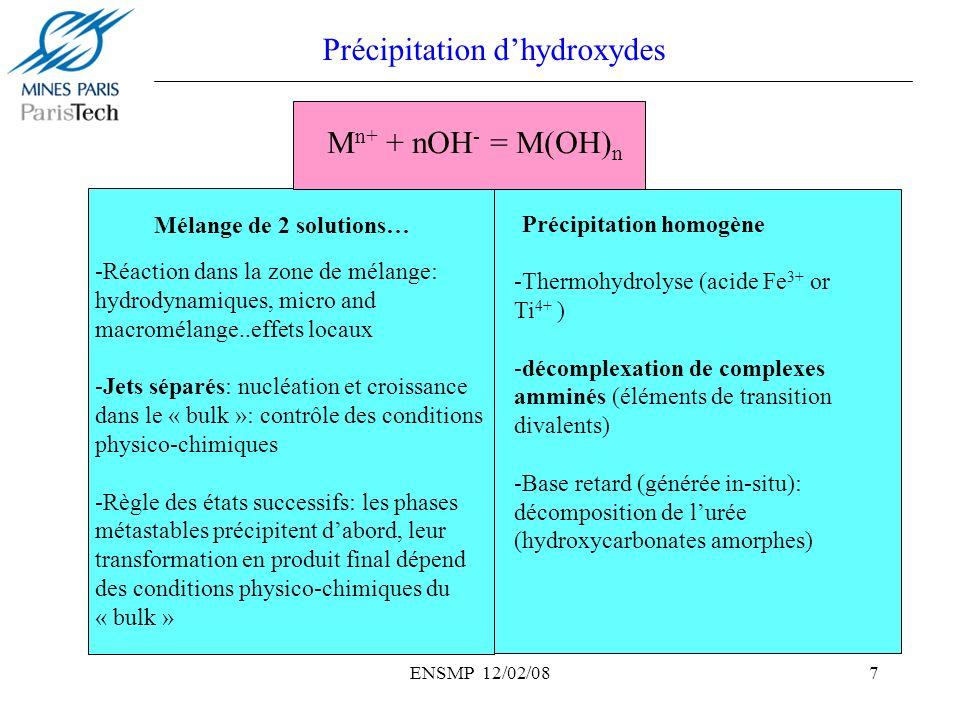 ENSMP 12/02/087 M n+ + nOH - = M(OH) n Mélange de 2 solutions… Précipitation homogène -Réaction dans la zone de mélange: hydrodynamiques, micro and ma