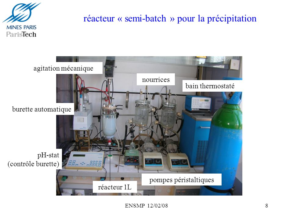 ENSMP 12/02/088 réacteur « semi-batch » pour la précipitation réacteur 1L burette automatique pH-stat (contrôle burette) nourrices pompes péristaltiqu