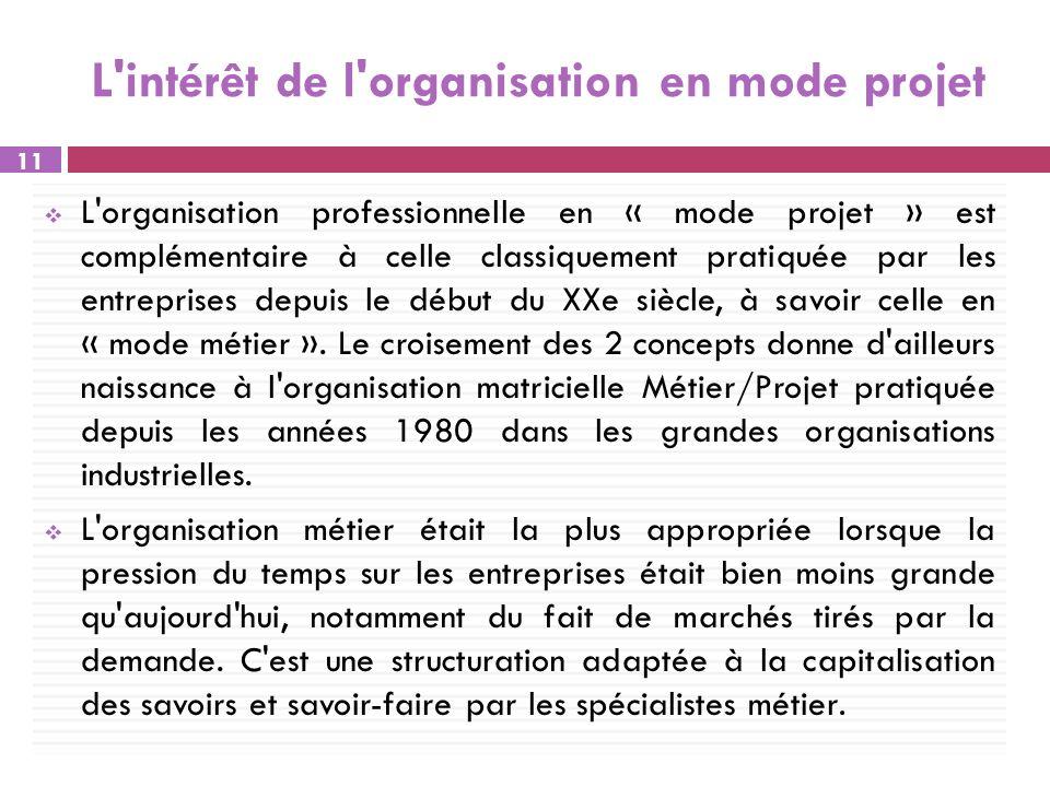L'intérêt de l'organisation en mode projet L'organisation professionnelle en « mode projet » est complémentaire à celle classiquement pratiquée par le
