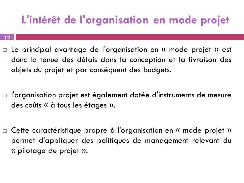 L'intérêt de l'organisation en mode projet Le principal avantage de l'organisation en « mode projet » est donc la tenue des délais dans la conception